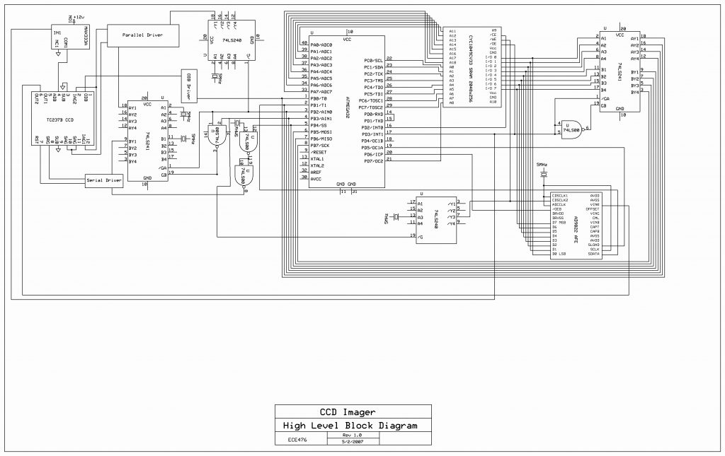 Swann Camera Wiring Diagram
