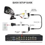 Swann N3960 Wiring Diagram | Autowiringdiagram   Swann N3960 Wiring Diagram