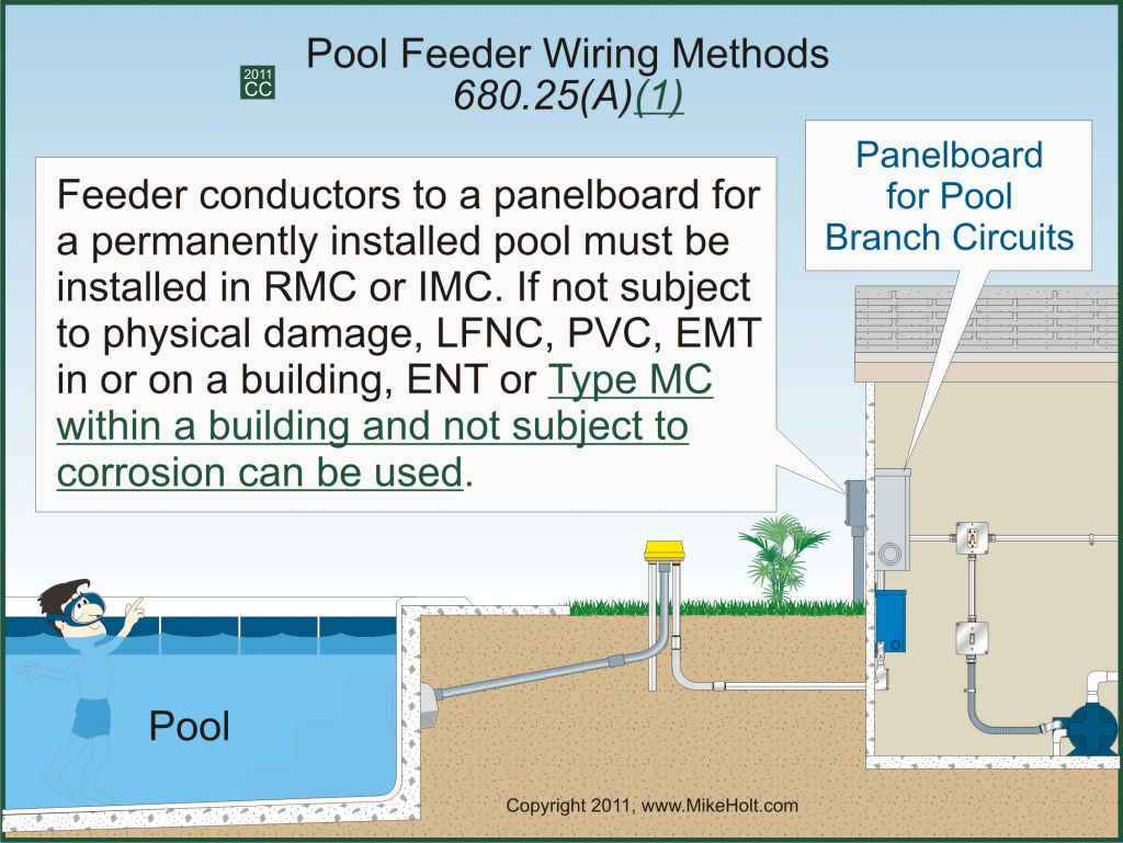Swimming Pool Electrical Wiring Diagram - Queen-Int - Swimming Pool Electrical Wiring Diagram