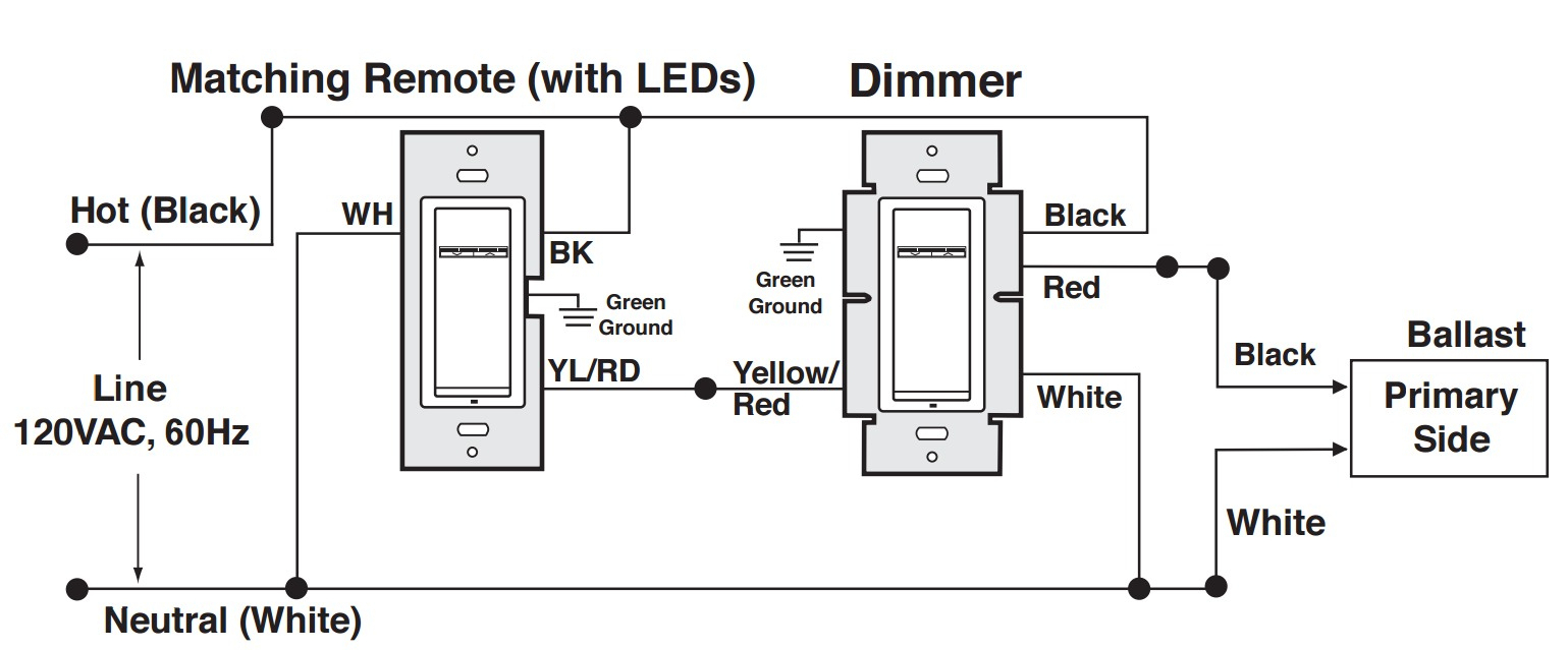 Switch Symbols Furthermore Leviton Double Pole Wiring Diagram - Leviton Double Pole Switch Wiring Diagram