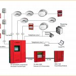 System Sensor Wiring Diagram | Wiring Diagram   Smoke Detector Wiring Diagram