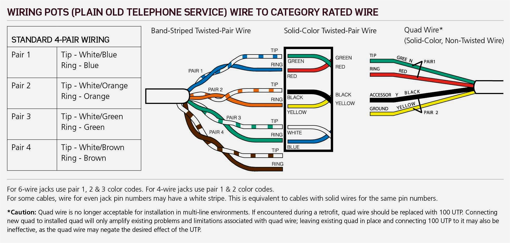 T1 Jack Wiring | Wiring Diagram - Cat5 Phone Line Wiring Diagram