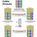 T1 Rj45 Wiring Diagram   Detailed Wiring Diagram   T568A Wiring Diagram