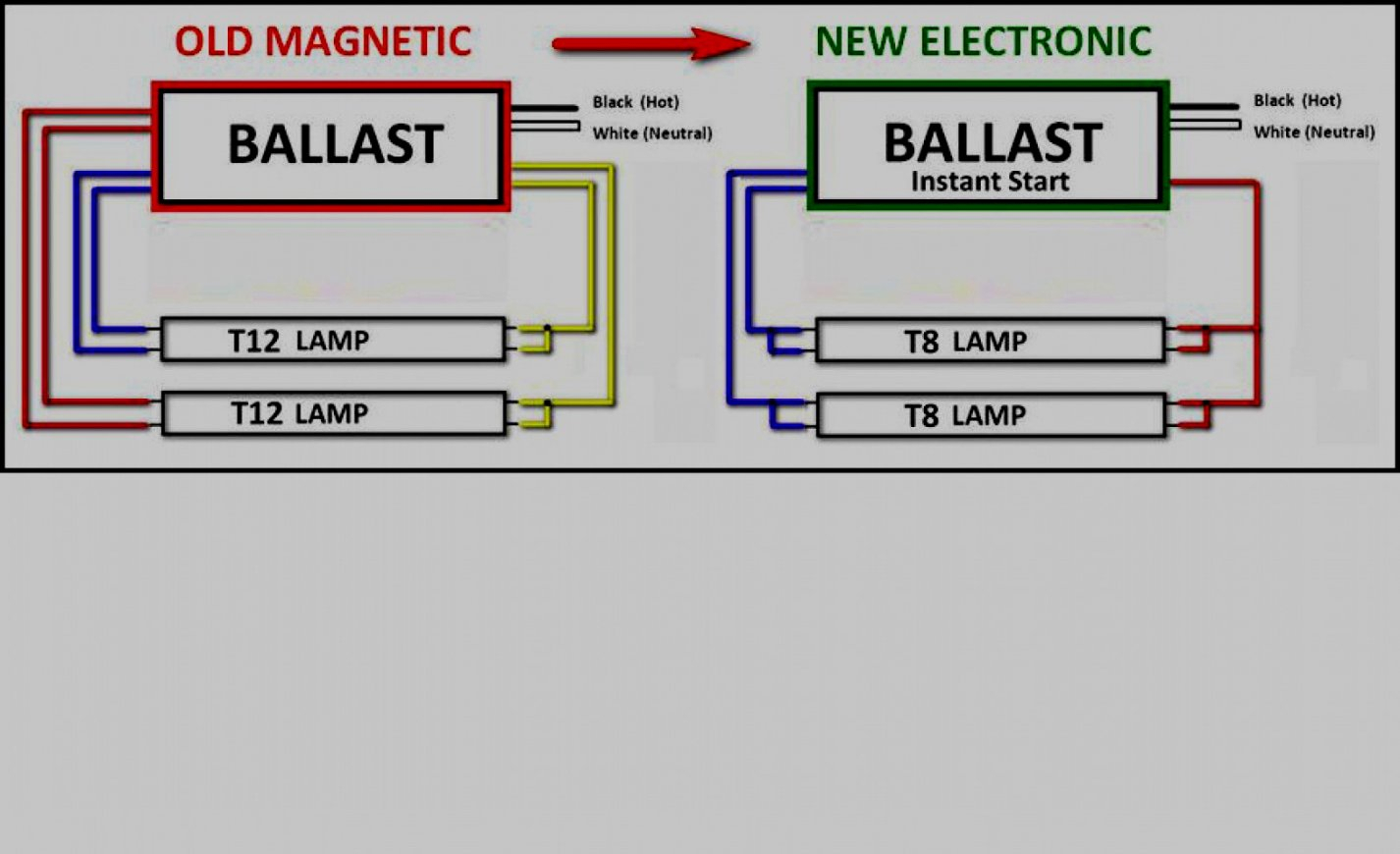 T12 Ballast Wiring Diagram 1 Lamp And 2 Lamp Fluorescent Ballast - 2 - Fluorescent Ballast Wiring Diagram