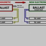 T12 Ballast Wiring Diagram 1 Lamp And 2 Lamp Fluorescent Ballast   2 Lamp T12 Ballast Wiring Diagram