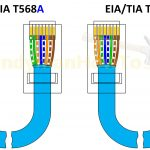 T568A And T568B Wiring Diagram   Detailed Wiring Diagram   T568B Wiring Diagram
