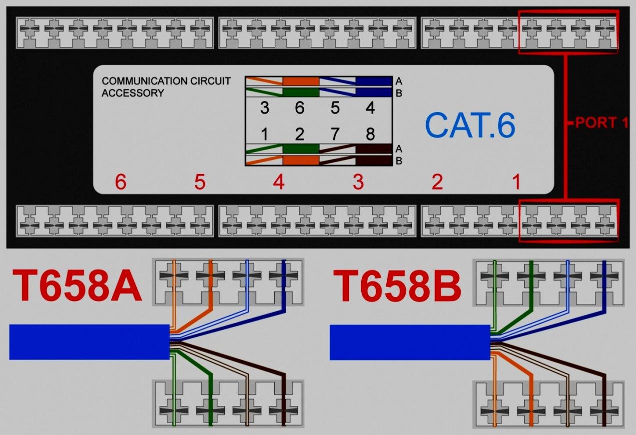 T568B Jack Wiring | Wiring Diagram - T568B Wiring Diagram