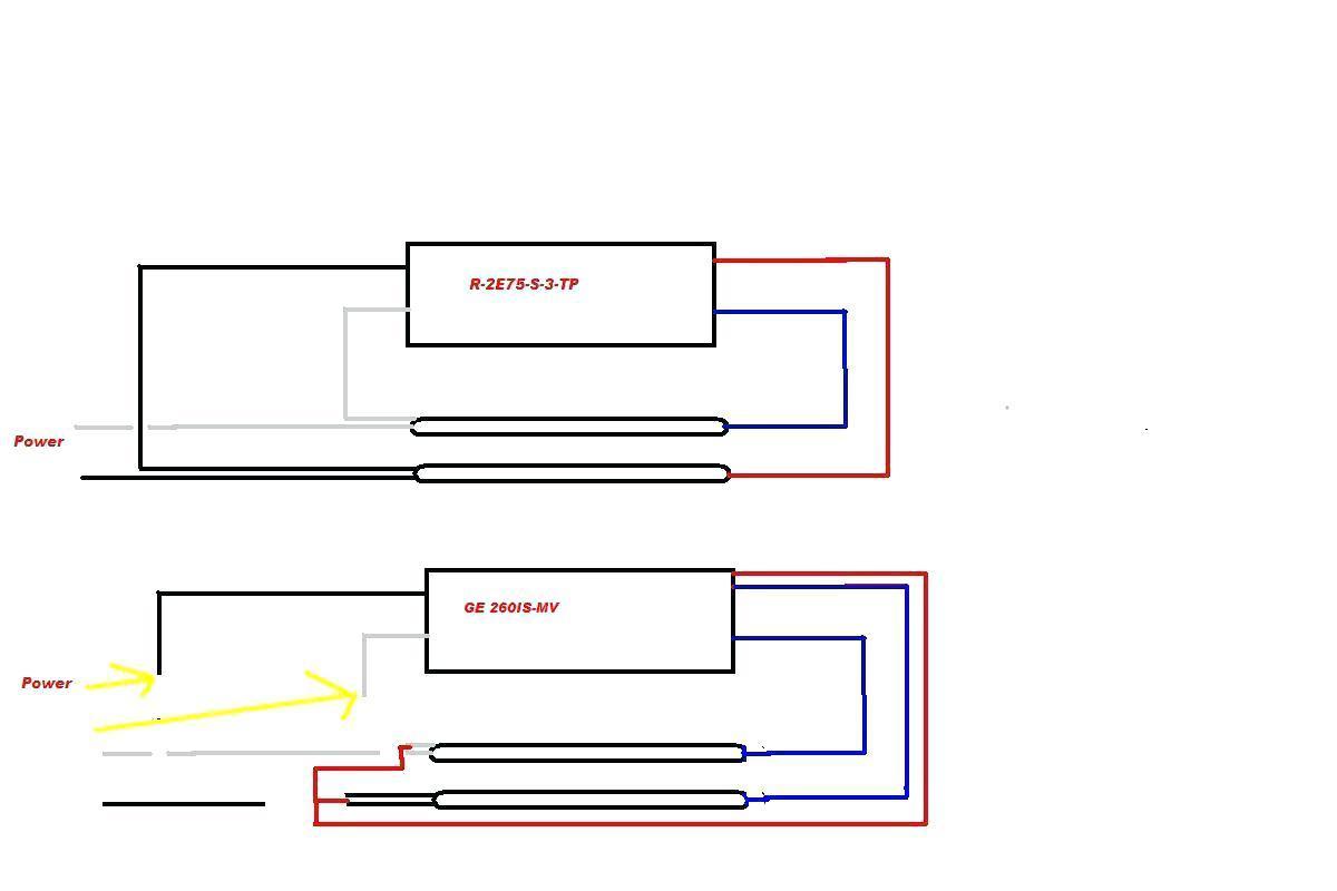 DIAGRAM] Philips Centium Ballast Wiring Diagram FULL Version HD Quality Wiring  Diagram - DIAGRAMOFCHART.I-RAS.IT | Advance Ballast Wiring Diagram Resistor |  | i-ras.it