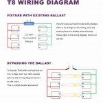 T8 Ballast Wiring Diagram Icn 4P32 N | Wiring Library   2 Lamp T8 Ballast Wiring Diagram