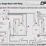 T8 Electronic Ballast Wiring Diagram Free Picture | Wiring Diagram   2 Lamp T8 Ballast Wiring Diagram