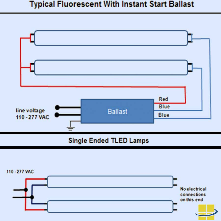 T8 Led Lamps Q&a - Retrofitting, Ballasts, Tombstones - T8 Led Tube Wiring Diagram