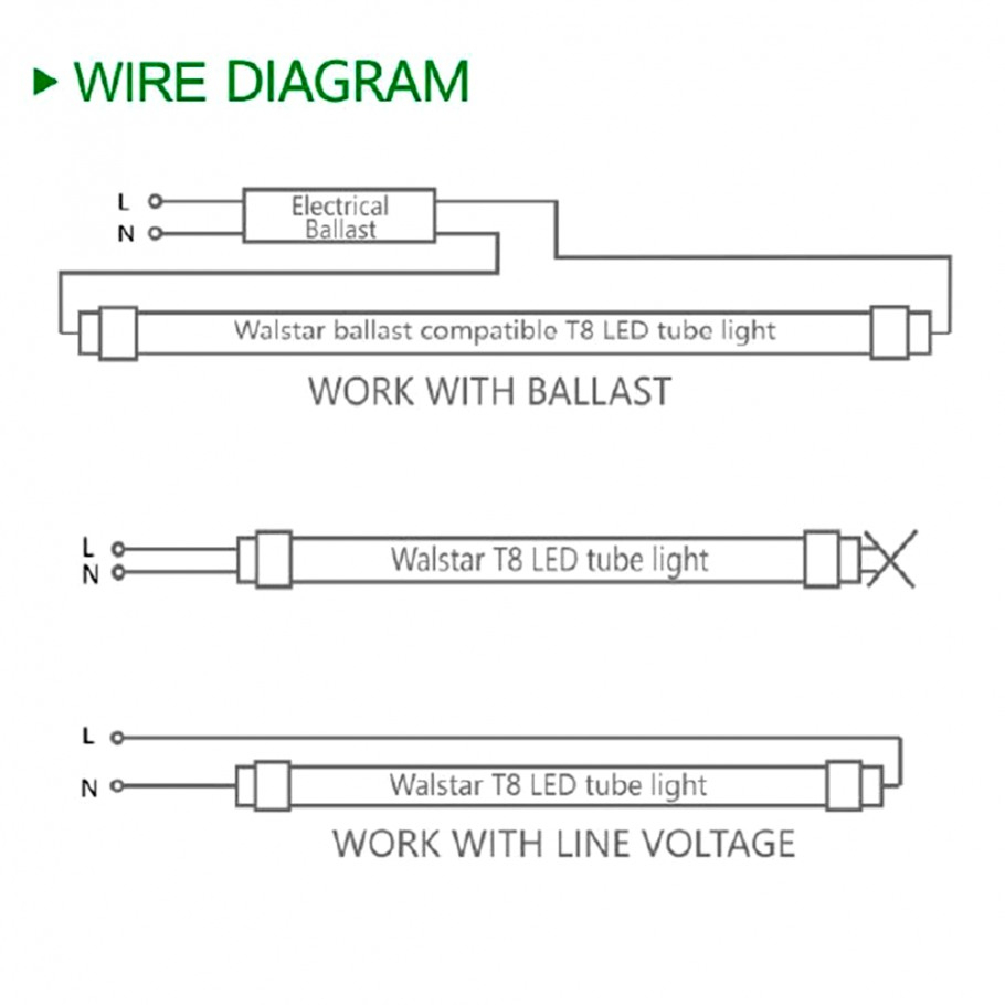 T8 Led Tube Light Wiring Diagram Free Picture | Wiring Diagram - Wiring Diagram For Led Tube Lights