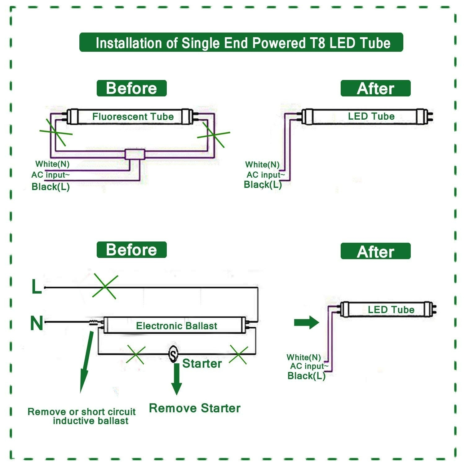 T8 Led Tube Wiring Diagram | Manual E-Books - Led Fluorescent Tube Replacement Wiring Diagram
