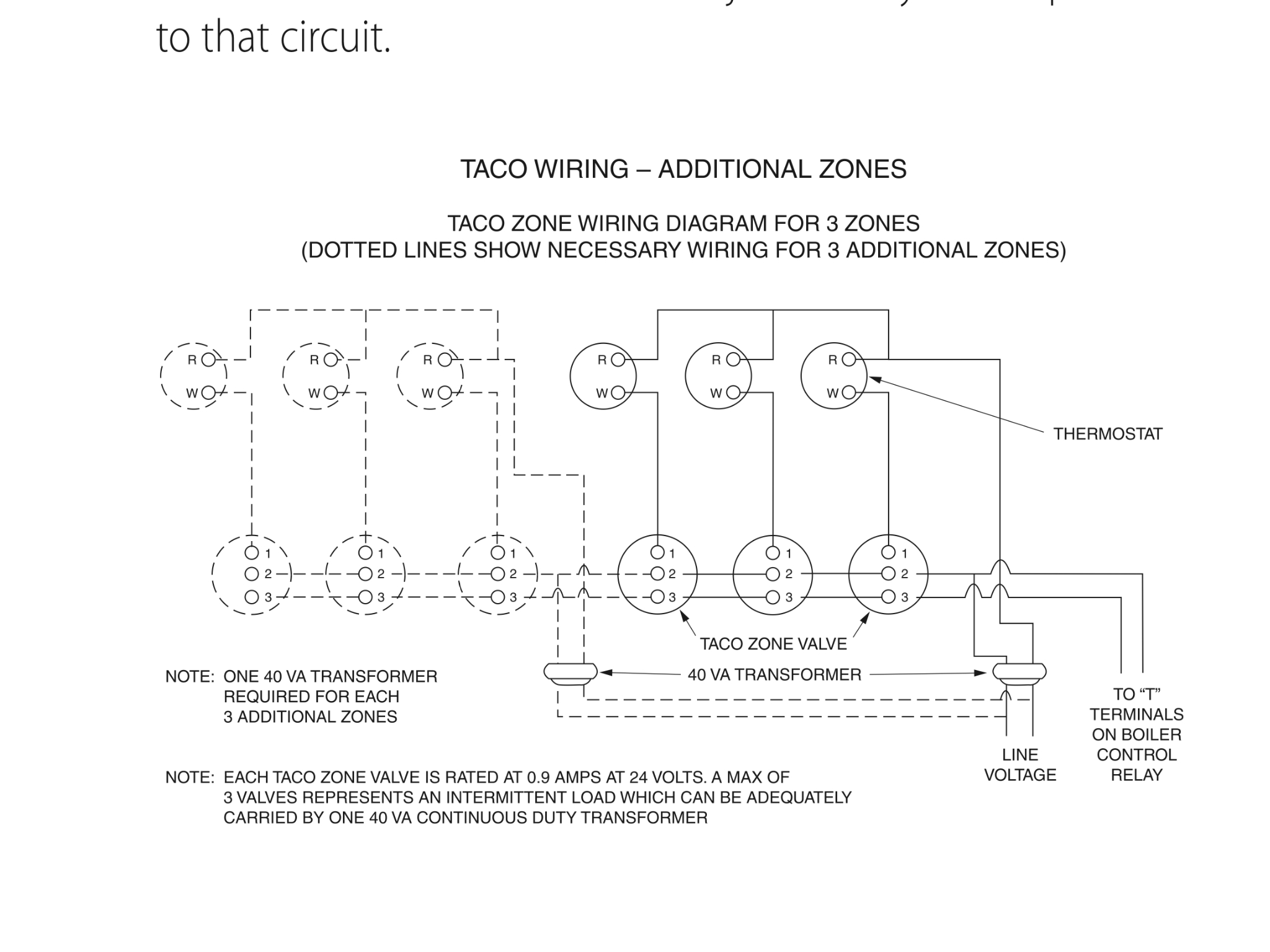 Taco Zone Valve Wiring Diagram 573 | Wiring Diagram - Taco Zone Valve Wiring Diagram
