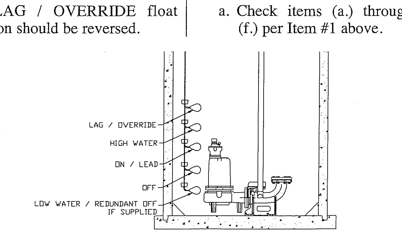 Tank Float Switch Wiring Diagram Dual | Wiring Diagram - Septic Tank Float Switch Wiring Diagram