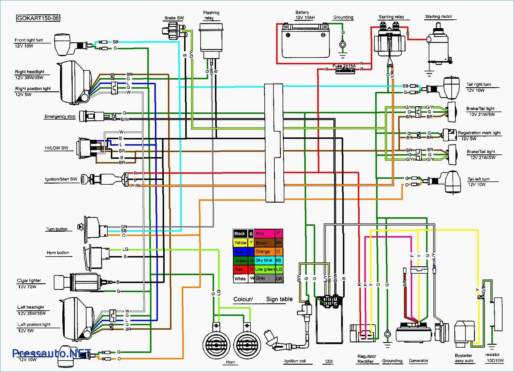 Tao 110 Atv Wiring - Wiring Diagram Detailed - Tao Tao 110 Atv Wiring Diagram