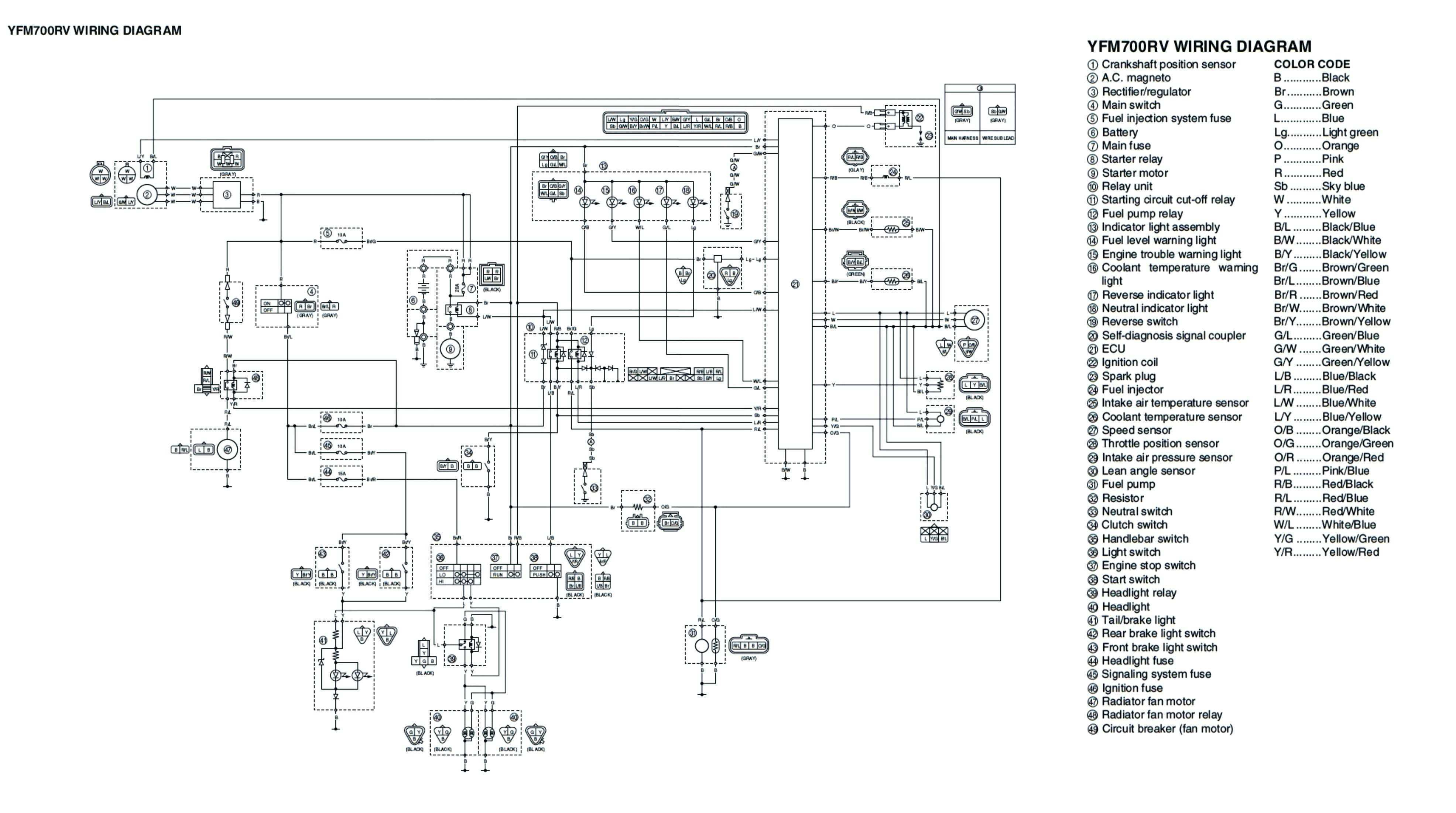 Tao Tao 125 Atv Wiring Diagram | Wiring Diagram - Tao Tao 110 Atv Wiring Diagram