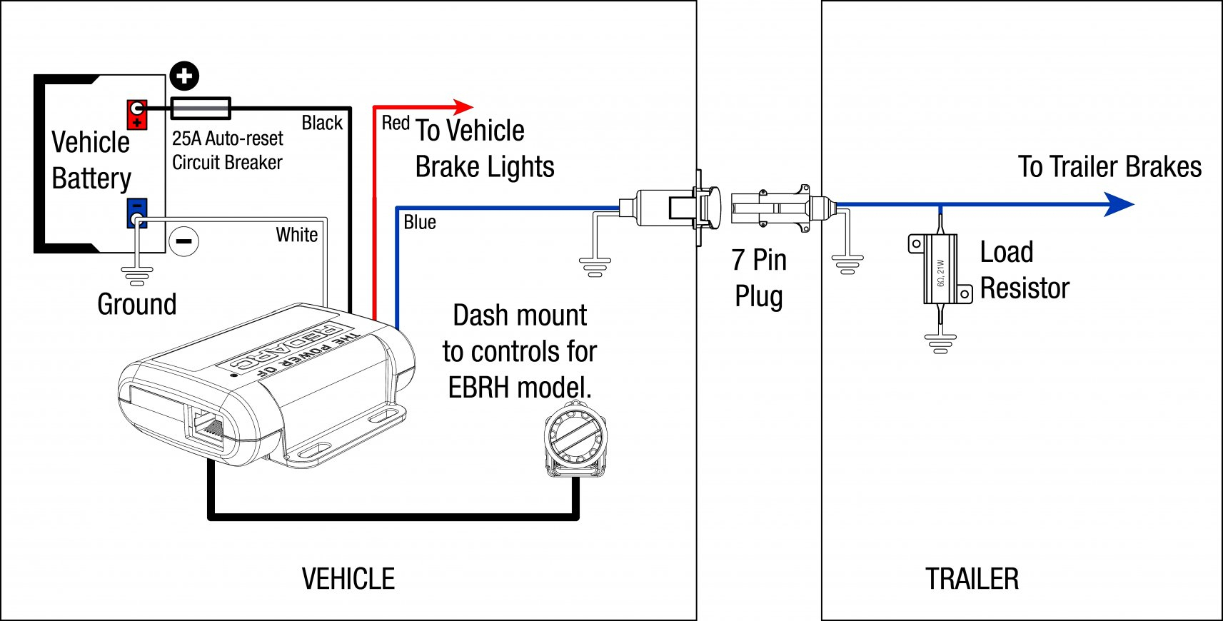 Tekonsha Brake Controller Wiring Diagram For Chevy | Wiring Diagram - Tekonsha Brake Controller Wiring Diagram