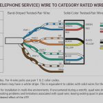 Telephone Line Wiring Diagram   Wiring Diagrams Hubs   Aux Cord Wiring Diagram