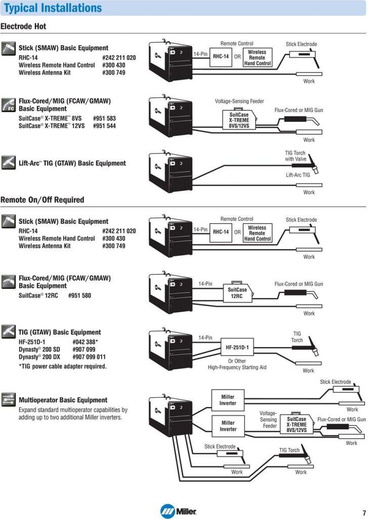 Telsta T40c Wiring Diagram