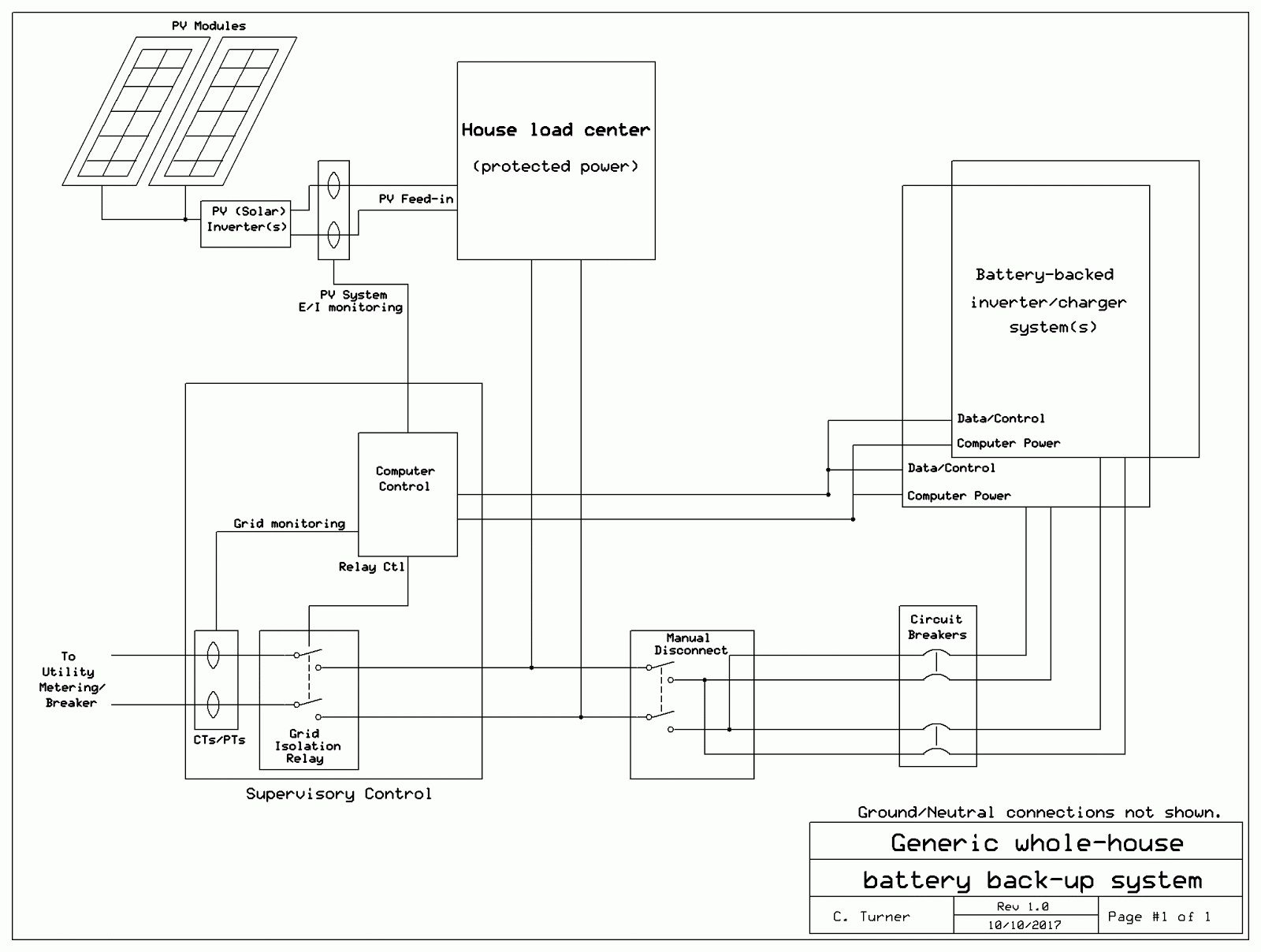 Tesla Battery Diagram Ka7Oei's Blog Does The Tesla Powerwall 2 - Tesla Powerwall 2 Wiring Diagram