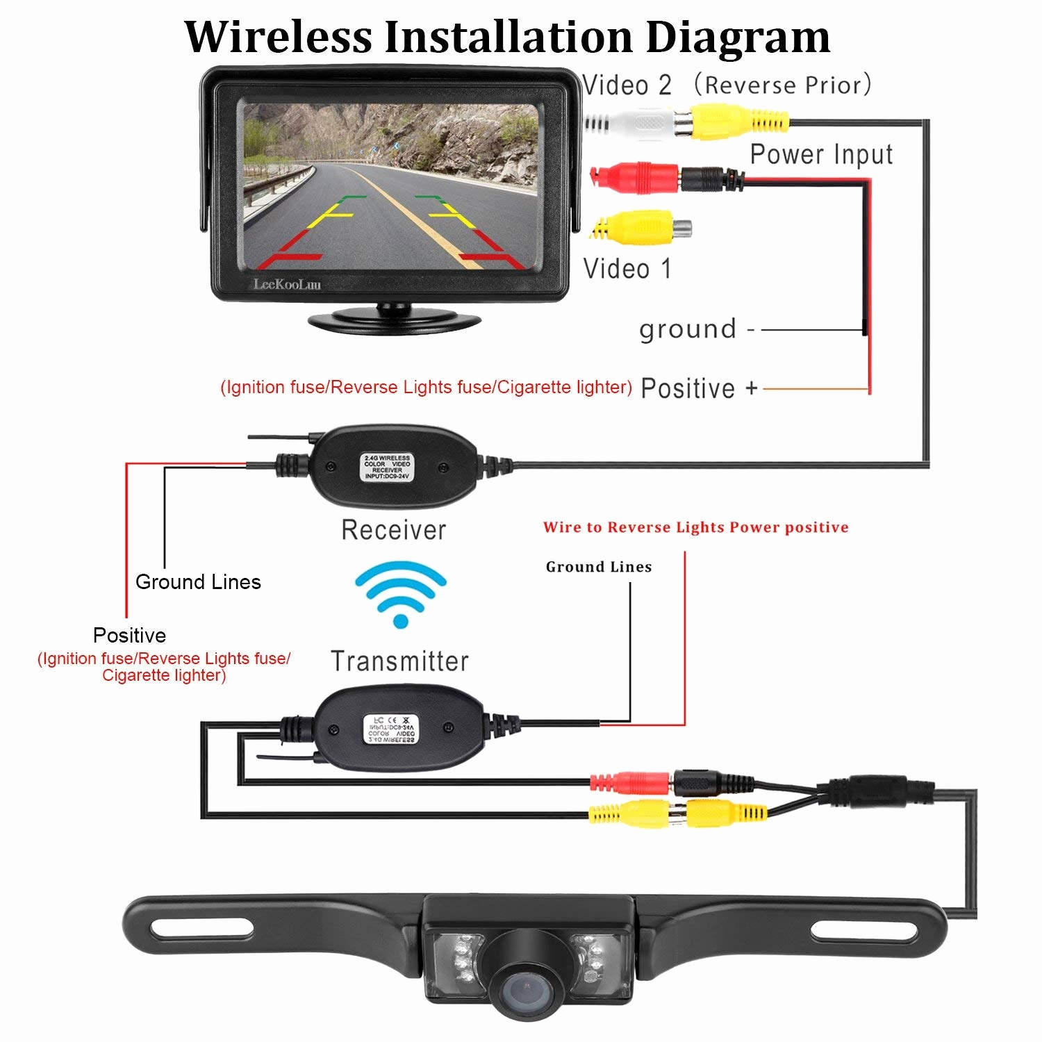 Tft Backup Camera Wiring Diagram | Manual E-Books - Leekooluu Backup Camera Wiring Diagram