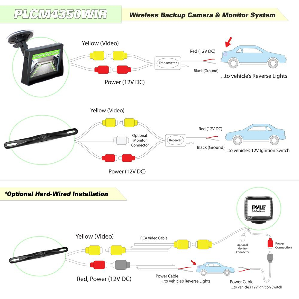 Tft Lcd Monitor Reversing Camera Wiring Diagram | Wiring Diagram - Tft Lcd Monitor Reversing Camera Wiring Diagram