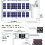 The Most Incredible And Interesting Off Grid Solar Wiring Diagram   Off Grid Solar System Wiring Diagram