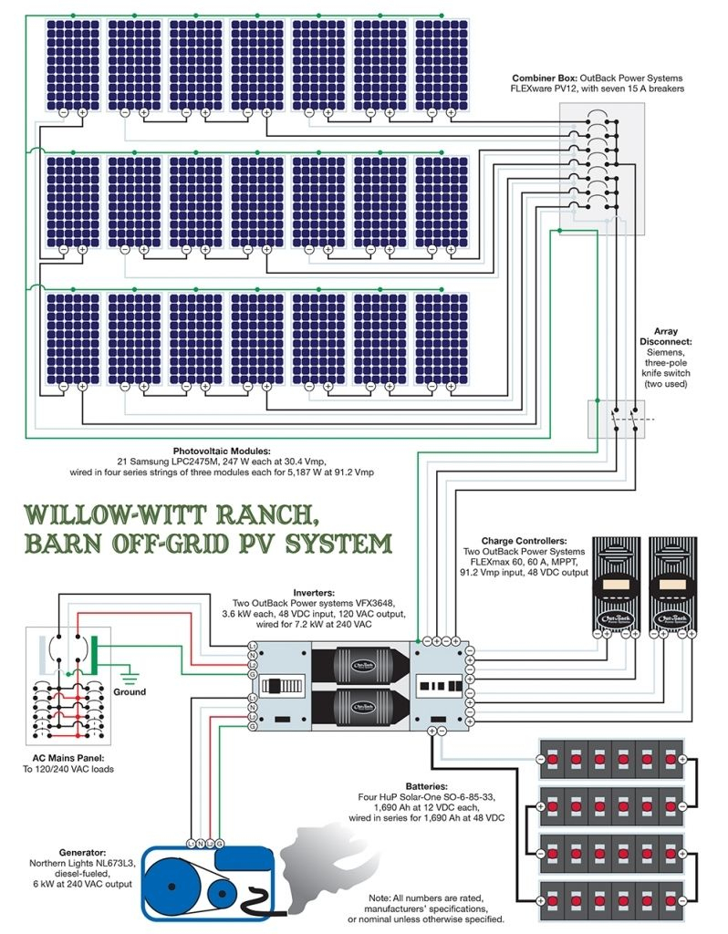 The Most Incredible And Interesting Off Grid Solar Wiring Diagram - Off Grid Solar System Wiring Diagram