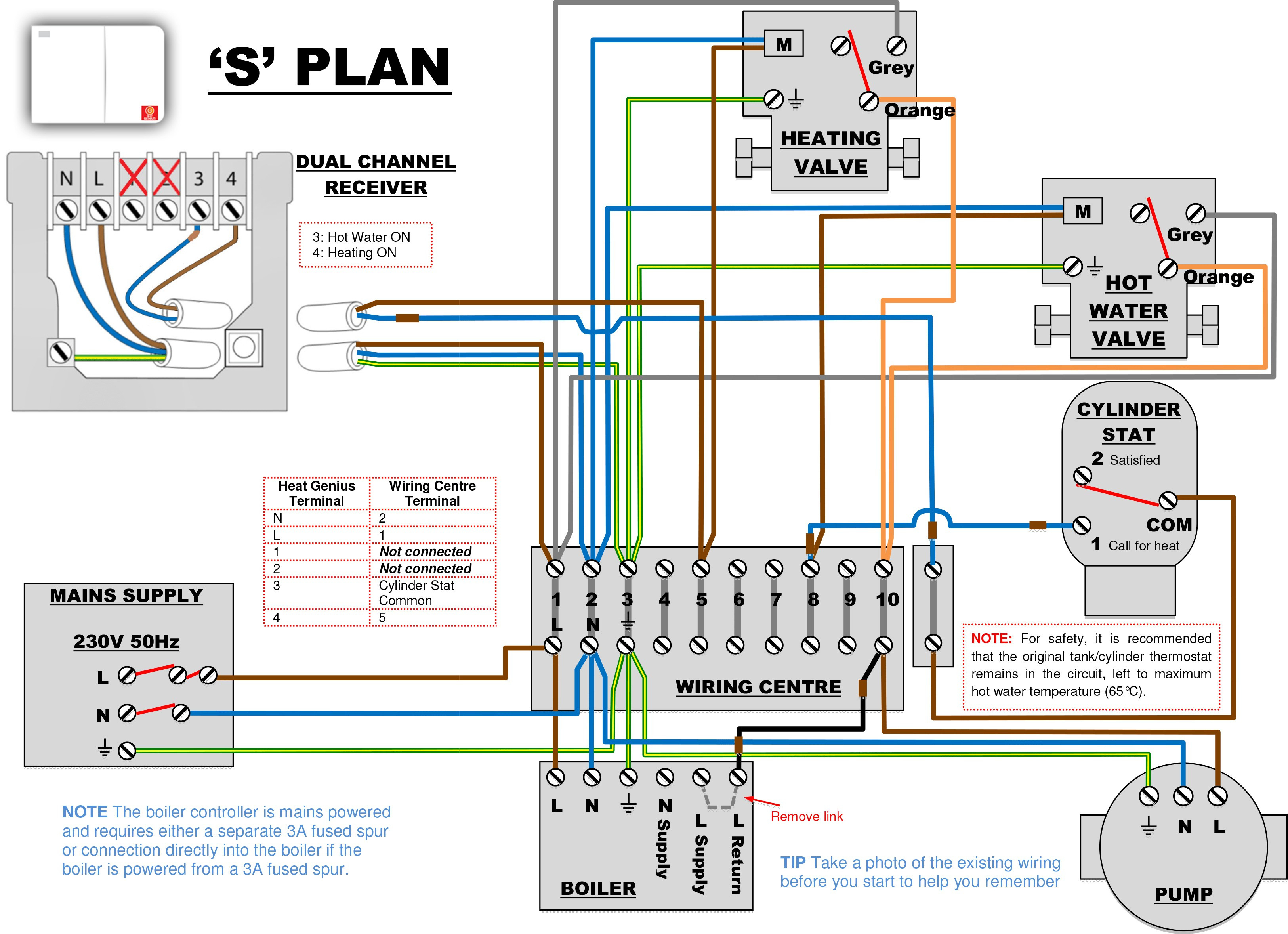 The Nest Wiring Diagram | Manual E-Books - Nest Wiring Diagram