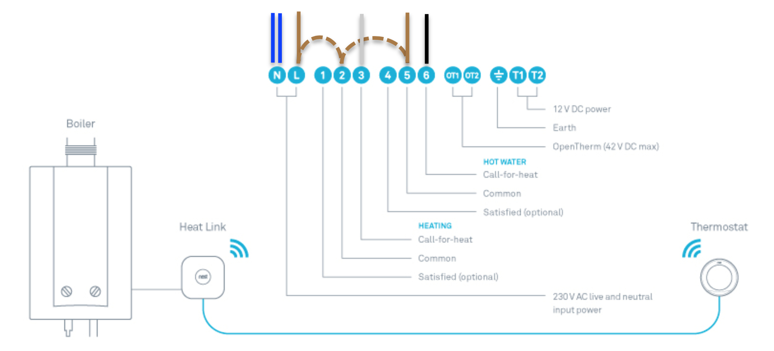 The Nest Wiring Diagram - Wiring Diagram Data Oreo - Nest Wiring Diagram