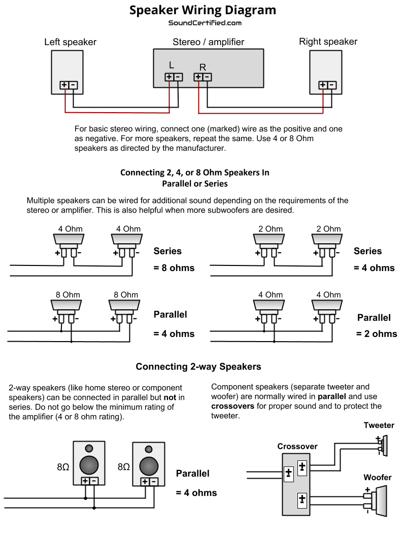 2 Ohm Speaker Wiring Diagram