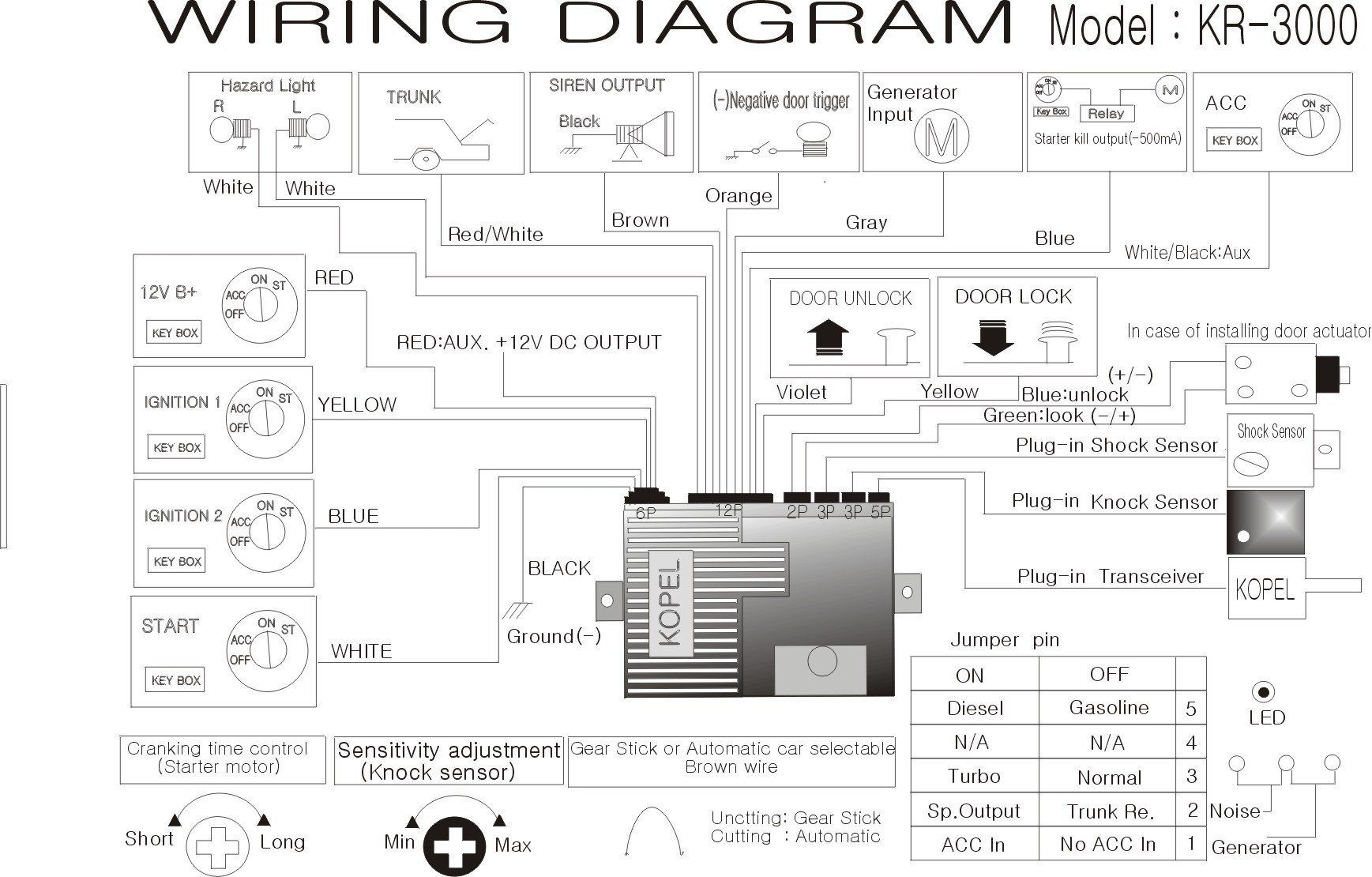 The12Volt Com Wiring Diagrams Awesome Luxury The12Volt Wiring With - The12Volt.com Wiring Diagram