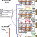 Three Phase Electrical Wiring Installation In Home   Nec & Iec   3 Phase To Single Phase Wiring Diagram