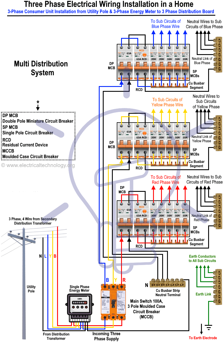 Three Phase Electrical Wiring Installation In Home - Nec & Iec - 3 Phase To Single Phase Wiring Diagram