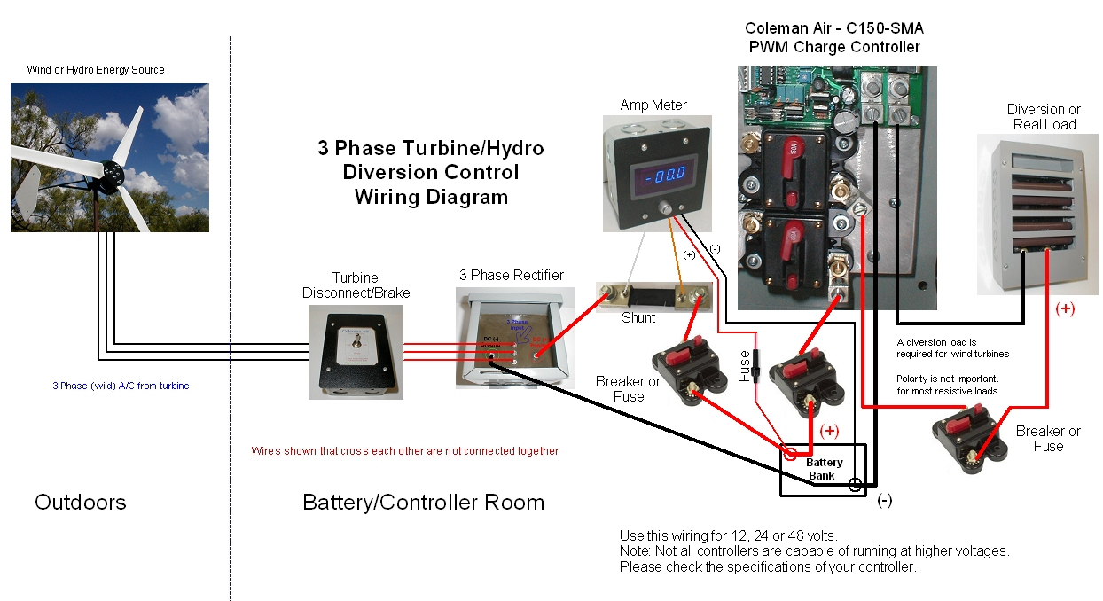 Three Phase Turbine Hookup - 3 Phase Wiring Diagram