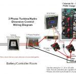 Three Phase Turbine Hookup   Wind Turbine Wiring Diagram