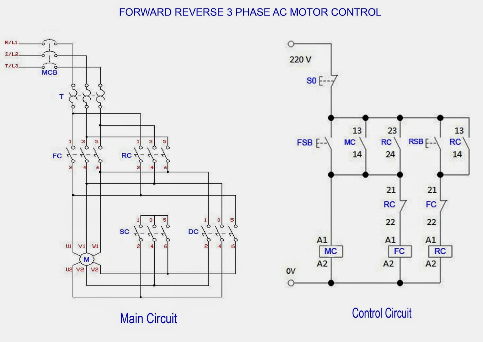 Three Phase Wiring Diagram Motor | Schematic Diagram - Three Phase Motor Wiring Diagram