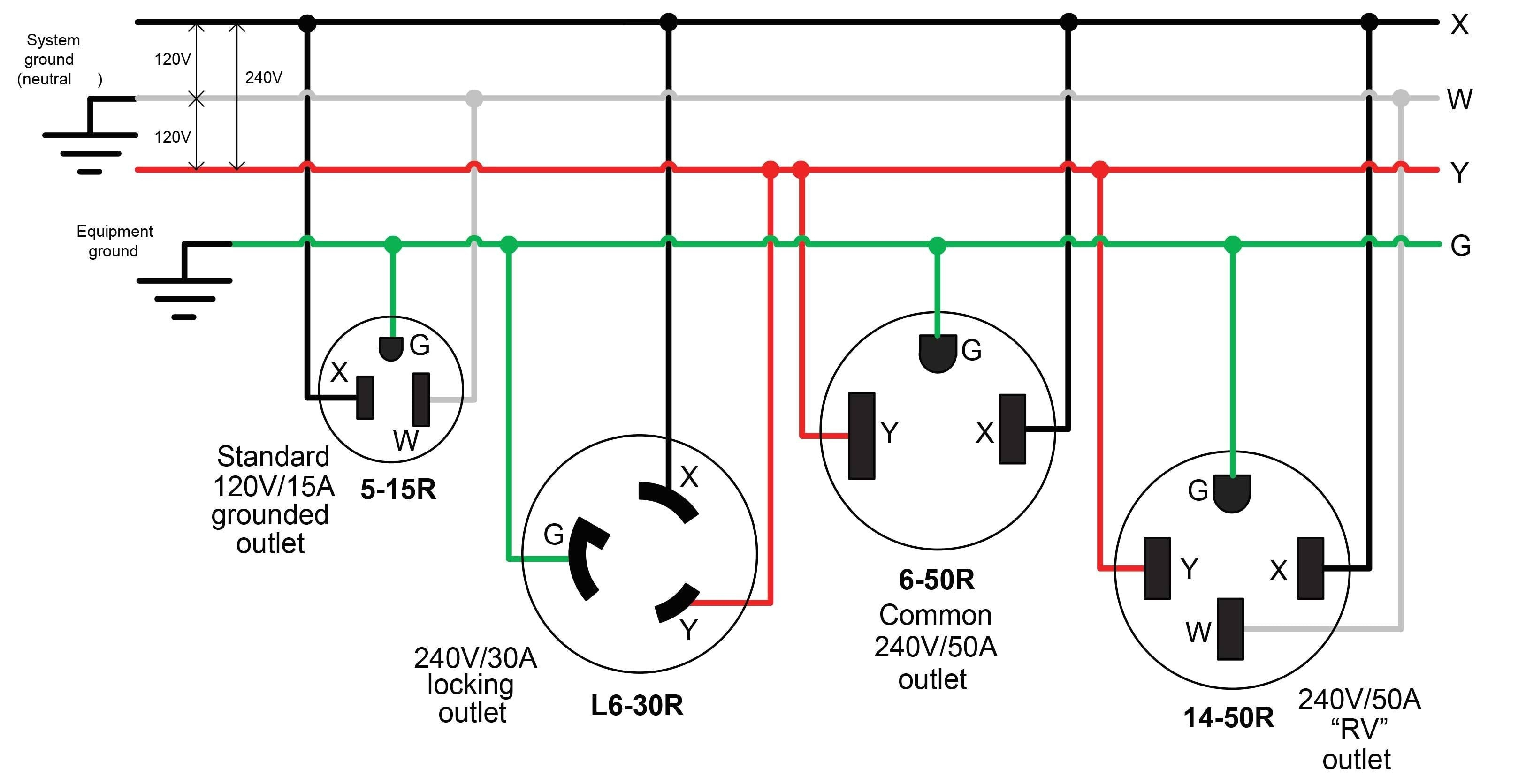 Three Prong Outlet Diagram | Manual E-Books - 3 Prong Outlet Wiring Diagram