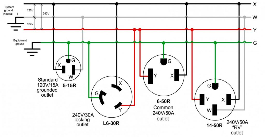 Three Receptacle Wiring