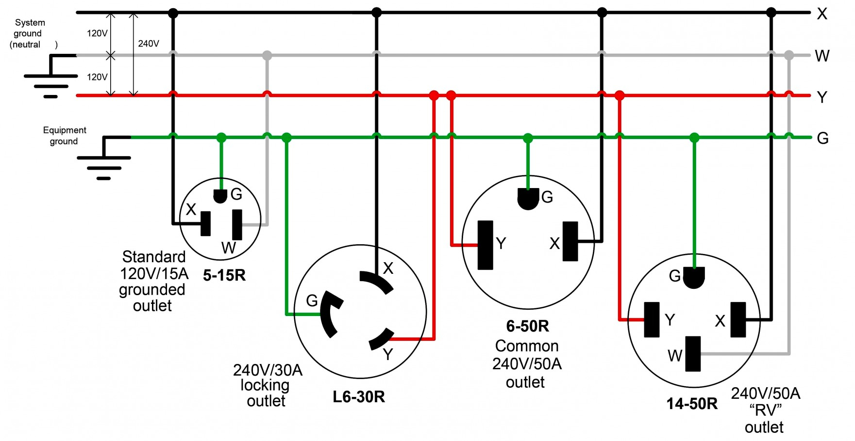 Three Receptacle Wiring | Wiring Diagram - Dryer Plug Wiring Diagram