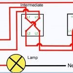 Three Way Light Switching | Intermediate Switch   Youtube   3Way Switch Wiring Diagram