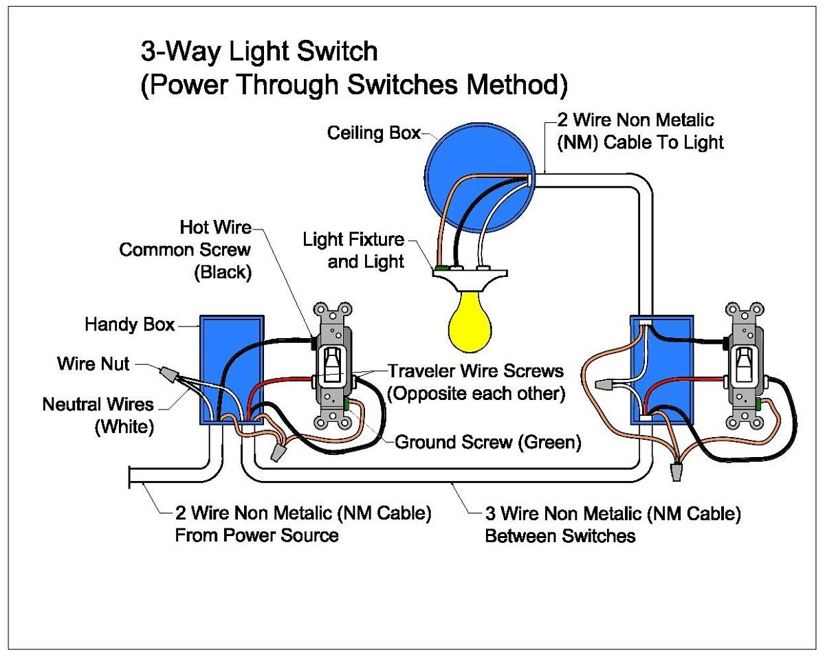 Three-Way Switch Diagram For Dummies | Printable Diagram | Printable - 3 Way Switch Wiring Diagram Power At Switch