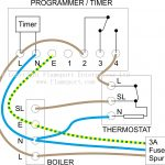 Three Wire Thermostat Diagram | Wiring Diagram   Honeywell Thermostat Wiring Diagram 3 Wire