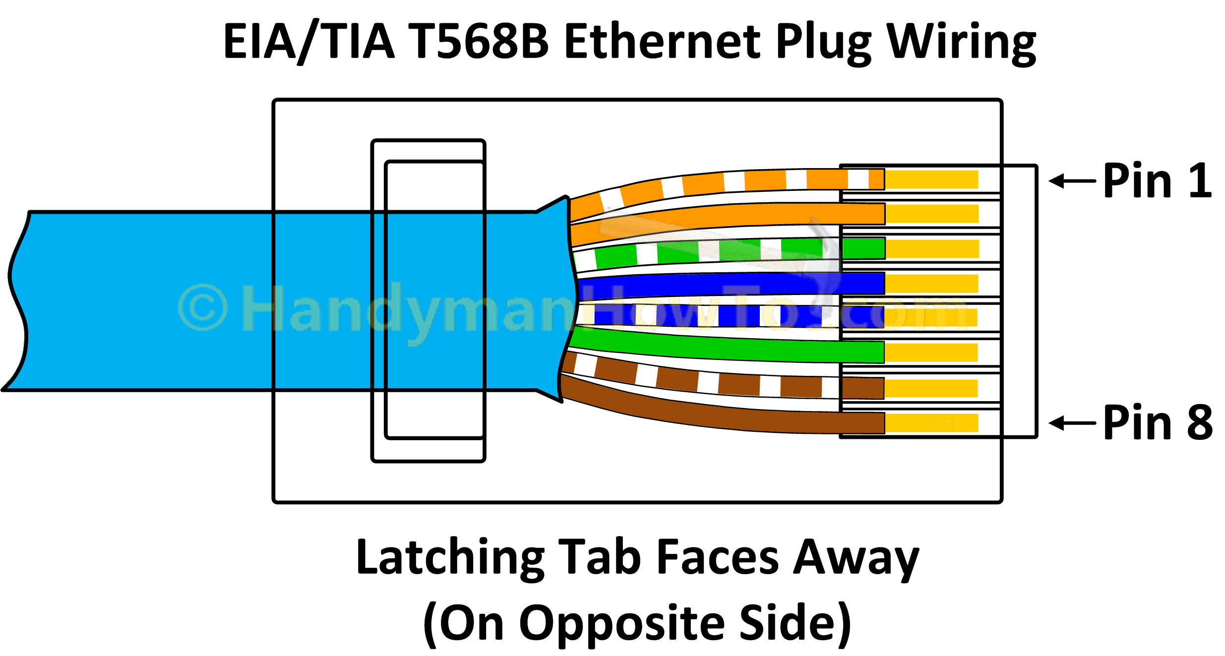 Wiring Diagram For A Cat5 Cable Valid Ieee 568b At Rj45