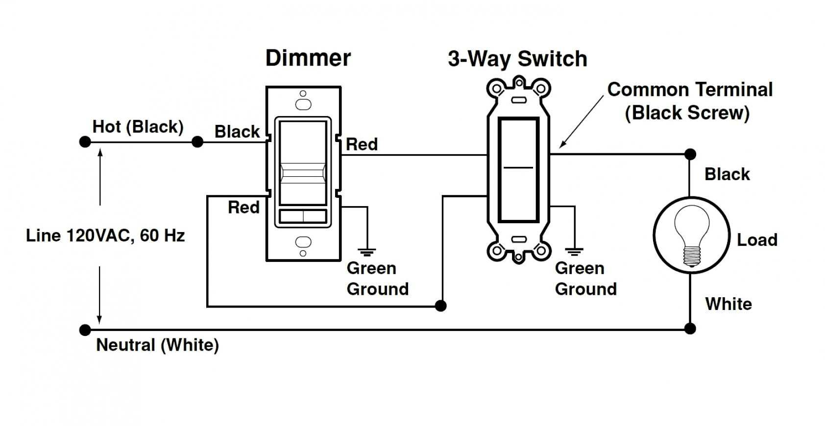 To Single Pole Dimmer Lutron 3 Way Switch Wiring Diagram | Wiring - 3 Way Switch Single Pole Wiring Diagram