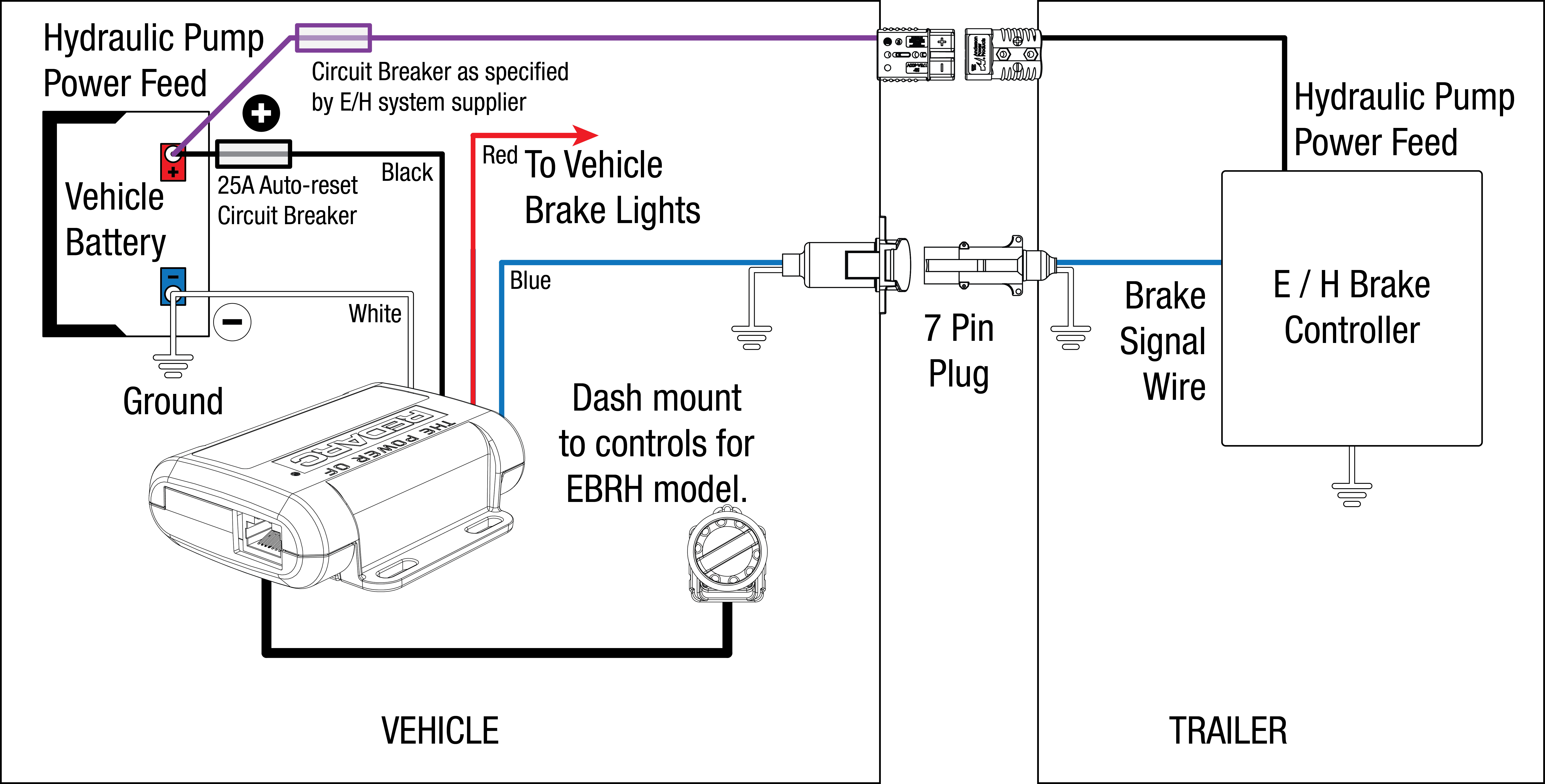 Tow-Pro Electric/hydraulic Braking Systems | Redarc Electronics - Electric Brake Wiring Diagram