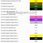 Toyota Avalon Radio Wiring Diagram Free Picture | Wiring Diagram   Pioneer Car Stereo Wiring Diagram Free