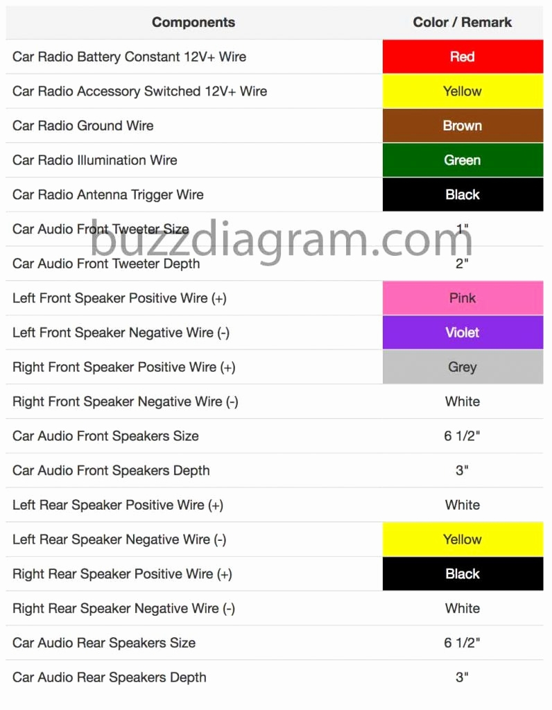Toyota Avalon Radio Wiring Diagram Free Picture | Wiring Diagram - Pioneer Car Stereo Wiring Diagram Free