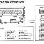 Toyota Headlight Wiring Diagram Color Codes | Wiring Diagram   Car Stereo Wiring Diagram
